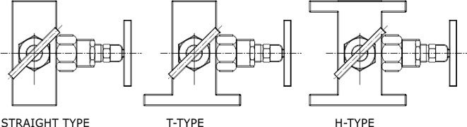 Orifice plate manufacturer